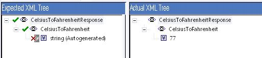 XML Check point result view