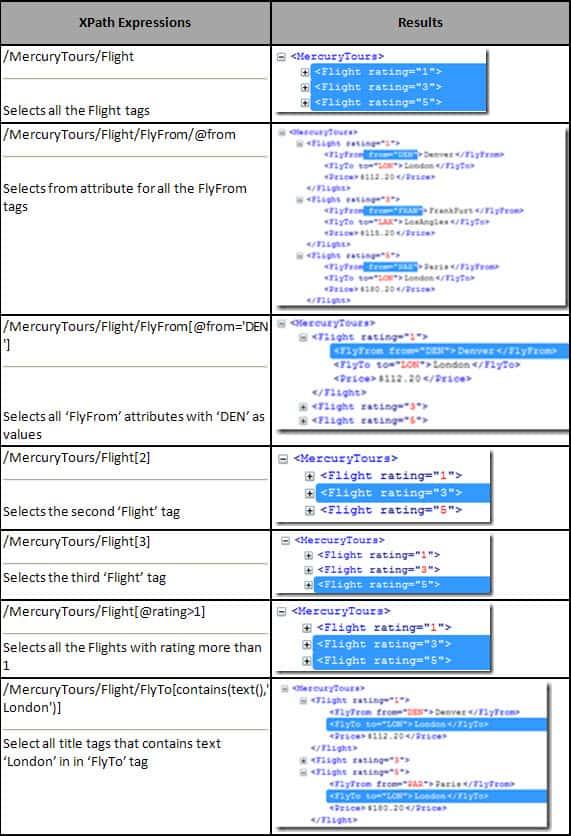 Xpath For Desktop Application
