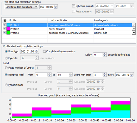 Specify the load for website in WAPT testing tool